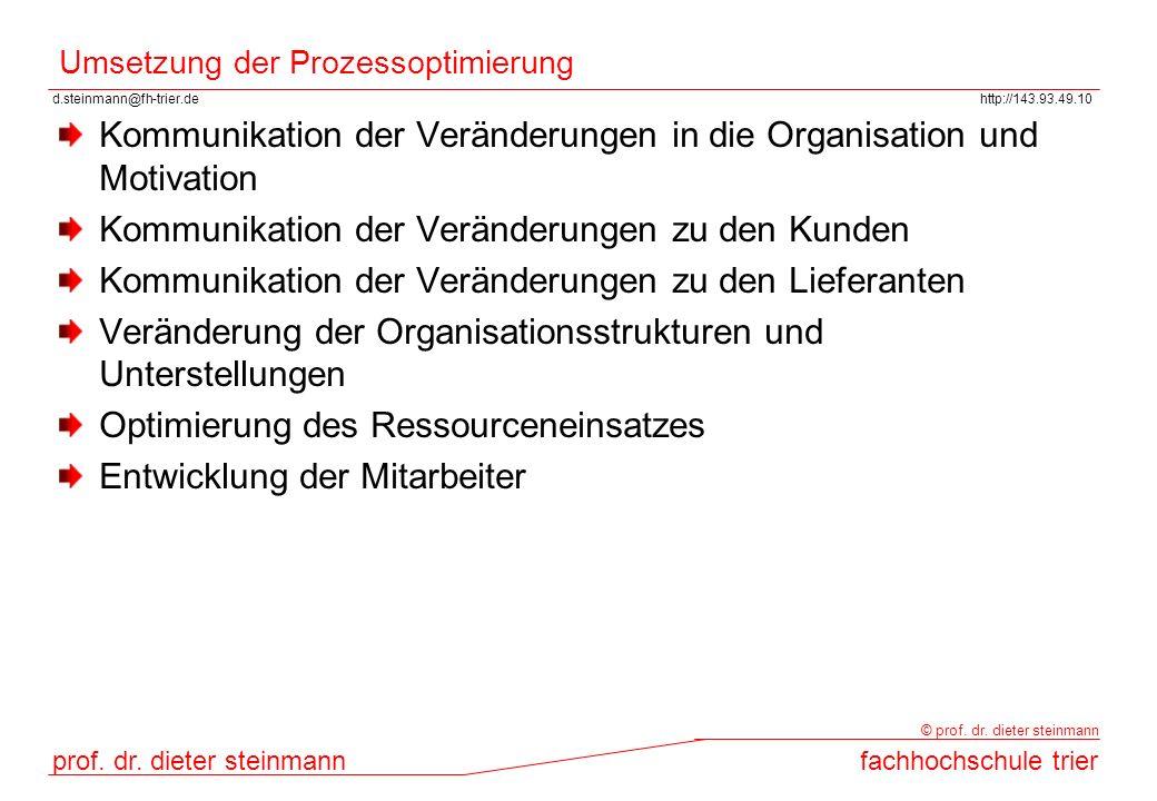 d.steinmann@fh-trier.dehttp://143.93.49.10 prof. dr. dieter steinmannfachhochschule trier © prof. dr. dieter steinmann Umsetzung der Prozessoptimierun