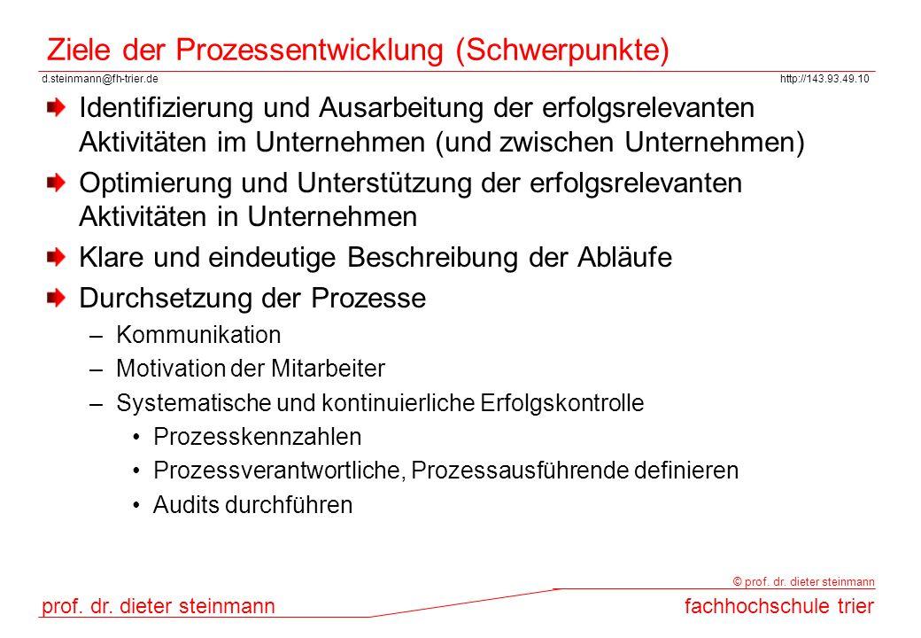 d.steinmann@fh-trier.dehttp://143.93.49.10 prof. dr. dieter steinmannfachhochschule trier © prof. dr. dieter steinmann Ziele der Prozessentwicklung (S