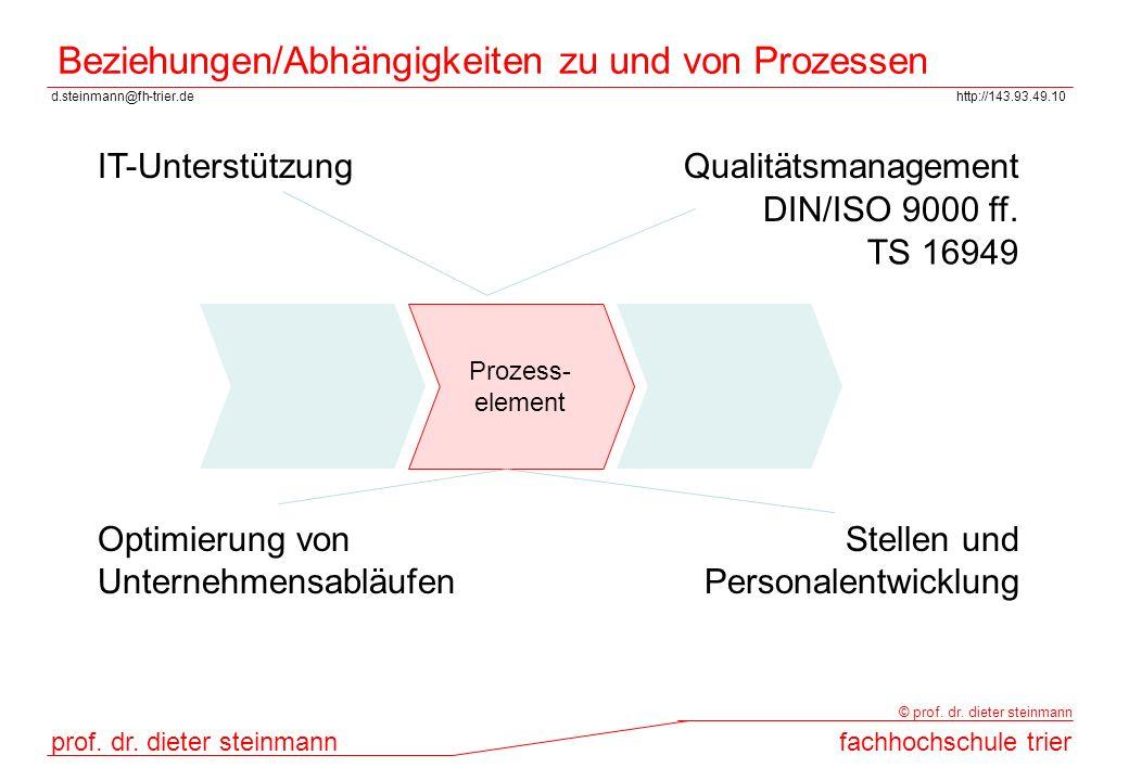 d.steinmann@fh-trier.dehttp://143.93.49.10 prof. dr. dieter steinmannfachhochschule trier © prof. dr. dieter steinmann Beziehungen/Abhängigkeiten zu u