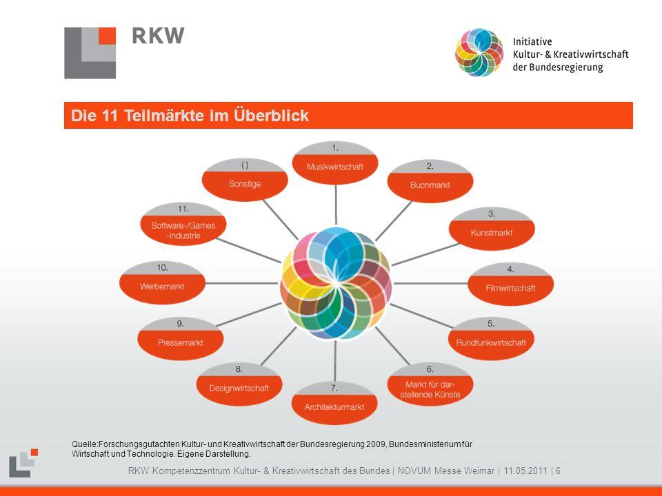 RKW Kompetenzzentrum Kultur- & Kreativwirtschaft des Bundes   NOVUM Messe Weimar   11.05.2011   6 Die 11 Teilmärkte im Überblick Quelle:Forschungsguta