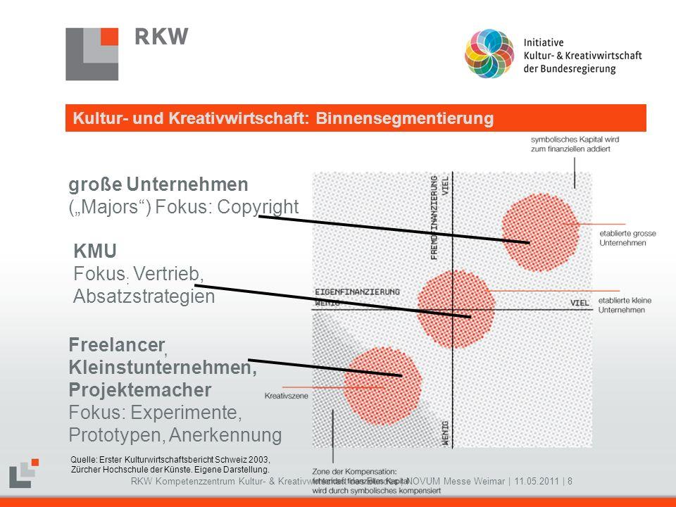 RKW Kompetenzzentrum Kultur- & Kreativwirtschaft des Bundes   NOVUM Messe Weimar   11.05.2011   8 Kultur- und Kreativwirtschaft: Binnensegmentierung g