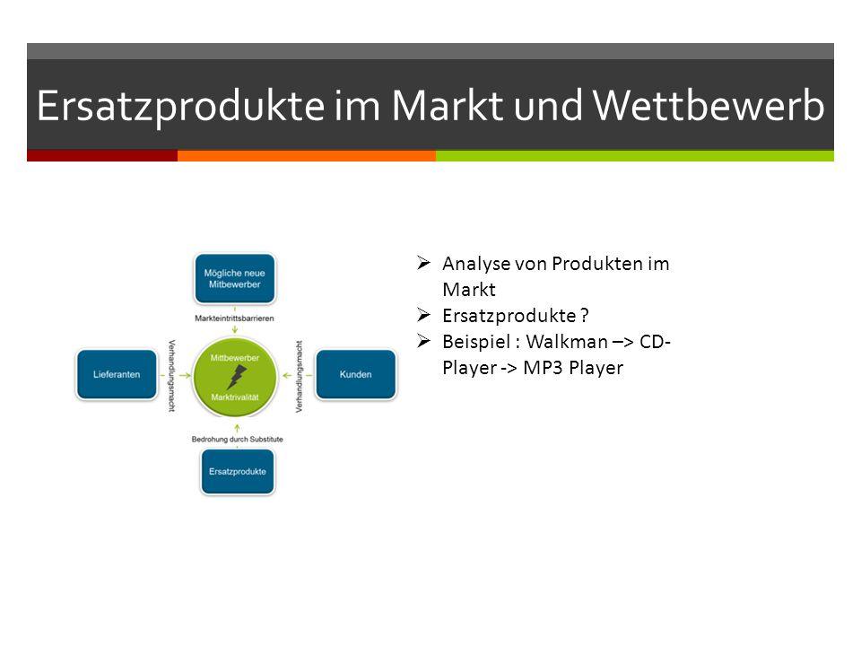 Ersatzprodukte im Markt und Wettbewerb Analyse von Produkten im Markt Ersatzprodukte .