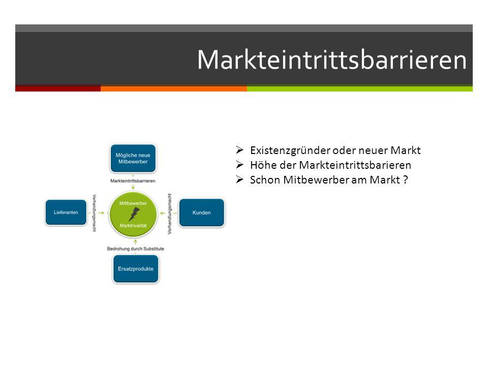 Markteintrittsbarrieren Existenzgründer oder neuer Markt Höhe der Markteintrittsbarieren Schon Mitbewerber am Markt ?