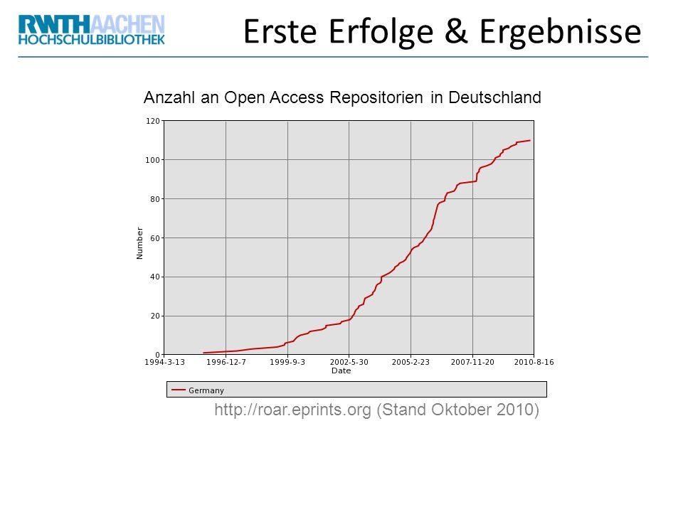 Erste Erfolge & Ergebnisse http://roar.eprints.org (Stand Oktober 2010) Anzahl an Open Access Repositorien in Deutschland
