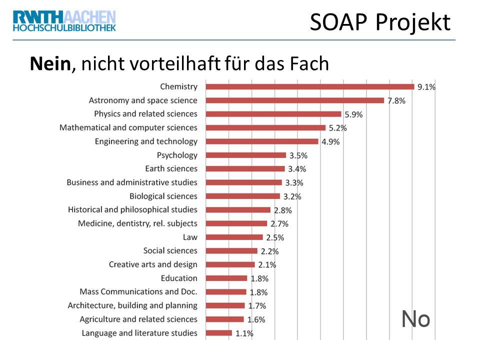 SOAP Projekt Nein, nicht vorteilhaft für das Fach