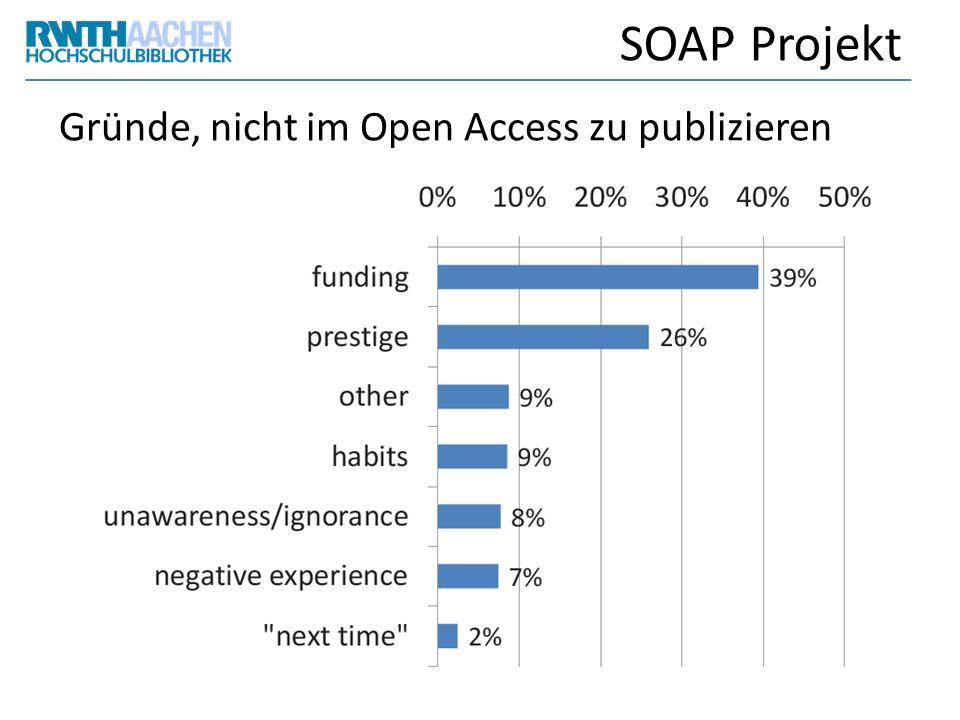 SOAP Projekt Gründe, nicht im Open Access zu publizieren