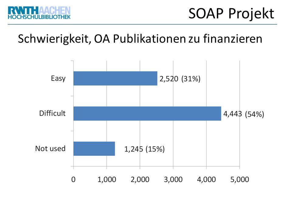 SOAP Projekt Schwierigkeit, OA Publikationen zu finanzieren