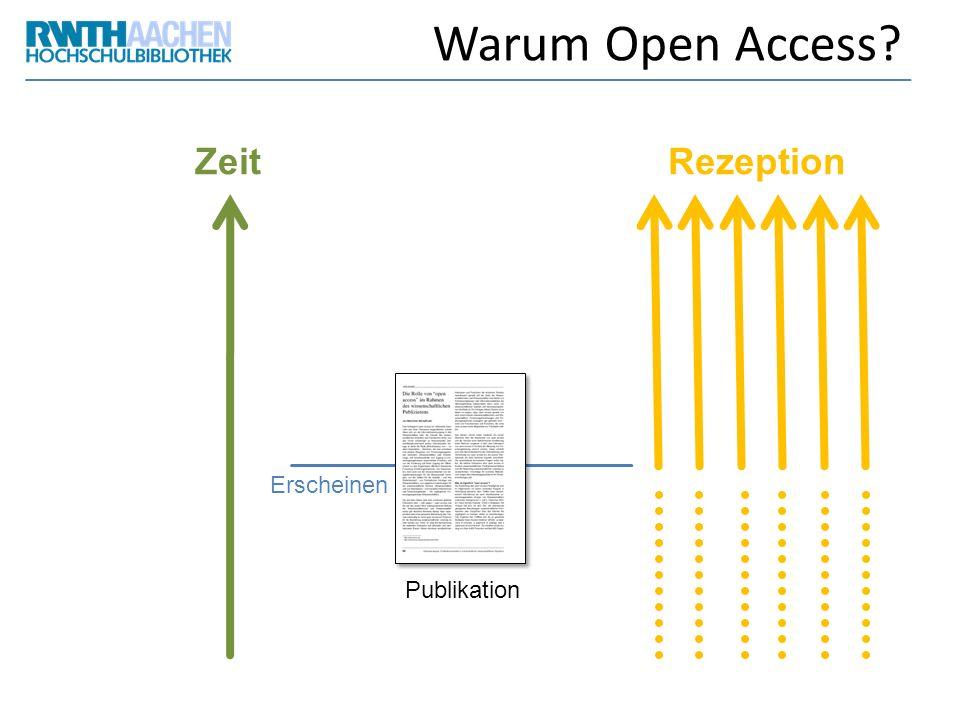Warum Open Access? Publikation Zeit Erscheinen Rezeption