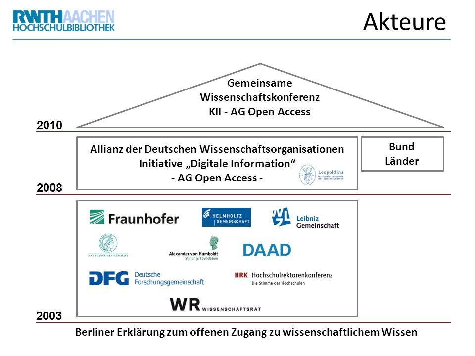 Akteure Bund Länder Berliner Erklärung zum offenen Zugang zu wissenschaftlichem Wissen Gemeinsame Wissenschaftskonferenz KII - AG Open Access 2010 200
