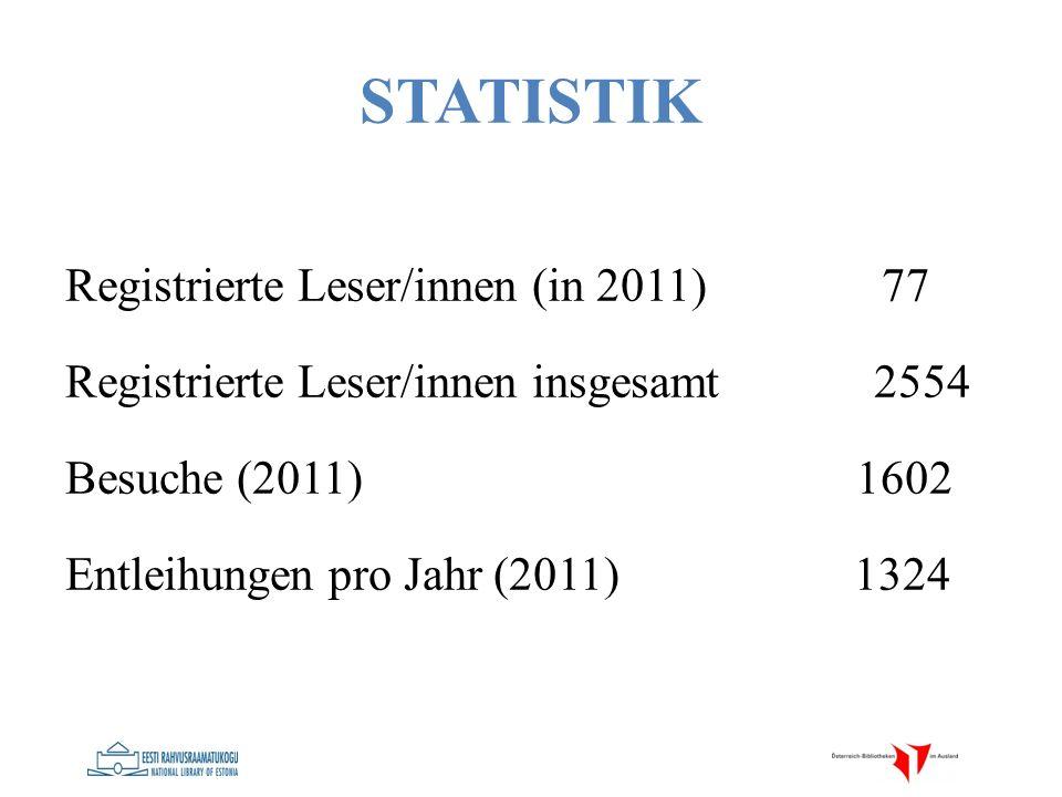 STATISTIK Registrierte Leser/innen (in 2011) 77 Registrierte Leser/innen insgesamt 2554 Besuche (2011) 1602 Entleihungen pro Jahr (2011) 1324