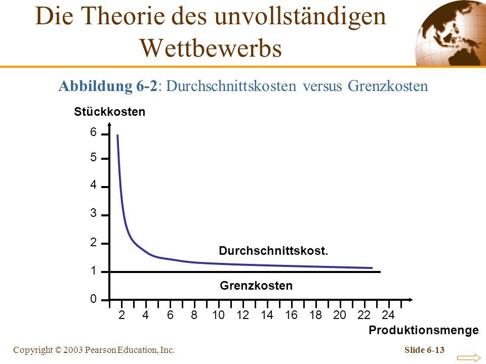 Copyright © 2003 Pearson Education, Inc.Slide 6-13 Abbildung 6-2: Durchschnittskosten versus Grenzkosten Die Theorie des unvollständigen Wettbewerbs Durchschnittskost.
