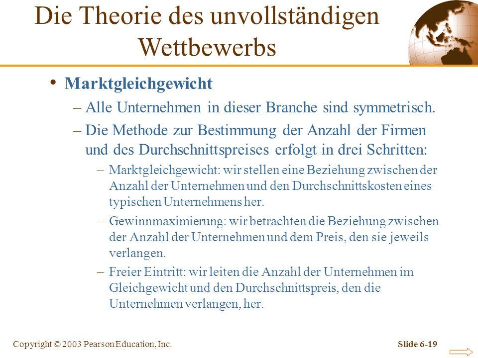 Copyright © 2003 Pearson Education, Inc.Slide 6-19 Marktgleichgewicht –Alle Unternehmen in dieser Branche sind symmetrisch.