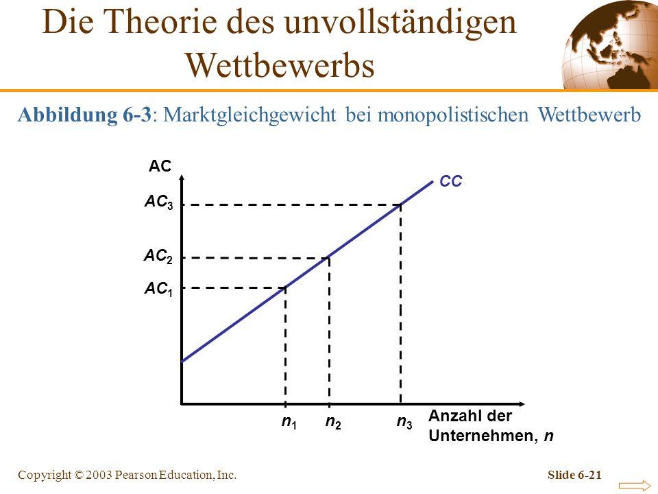 Copyright © 2003 Pearson Education, Inc.Slide 6-21 AC Anzahl der Unternehmen, n CC AC 3 n3n3 n1n1 AC 1 n2n2 AC 2 Abbildung 6-3: Marktgleichgewicht bei monopolistischen Wettbewerb Die Theorie des unvollständigen Wettbewerbs