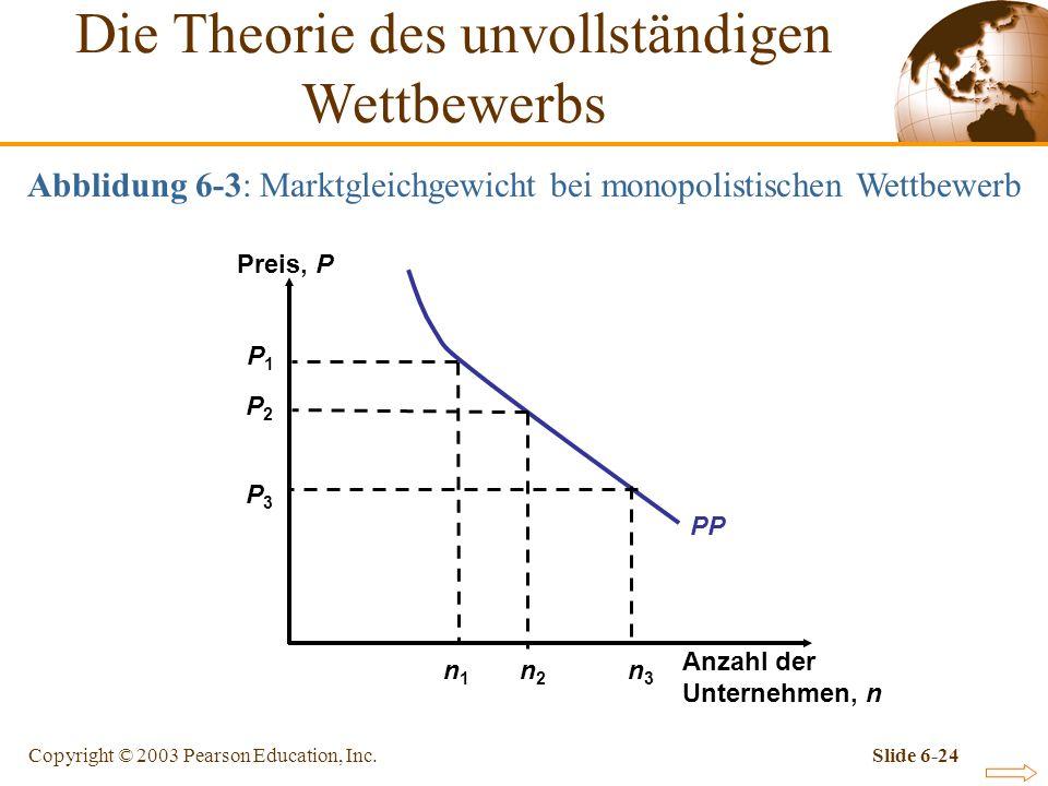 Copyright © 2003 Pearson Education, Inc.Slide 6-24 PP Preis, P Anzahl der Unternehmen, n P3P3 n2n2 Abblidung 6-3: Marktgleichgewicht bei monopolistischen Wettbewerb Die Theorie des unvollständigen Wettbewerbs P2P2 P1P1 n1n1 n3n3