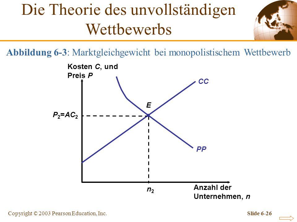 Copyright © 2003 Pearson Education, Inc.Slide 6-26 PP Kosten C, und Preis P Anzahl der Unternehmen, n CC n2n2 AC 2 E Abbildung 6-3: Marktgleichgewicht bei monopolistischem Wettbewerb Die Theorie des unvollständigen Wettbewerbs P2=P2=