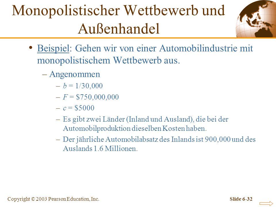 Copyright © 2003 Pearson Education, Inc.Slide 6-32 Beispiel: Gehen wir von einer Automobilindustrie mit monopolistischem Wettbewerb aus.