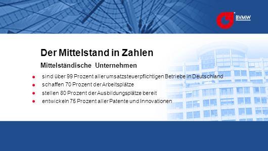 Der Mittelstand in Zahlen Mittelständische Unternehmen sind über 99 Prozent aller umsatzsteuerpflichtigen Betriebe in Deutschland schaffen 70 Prozent