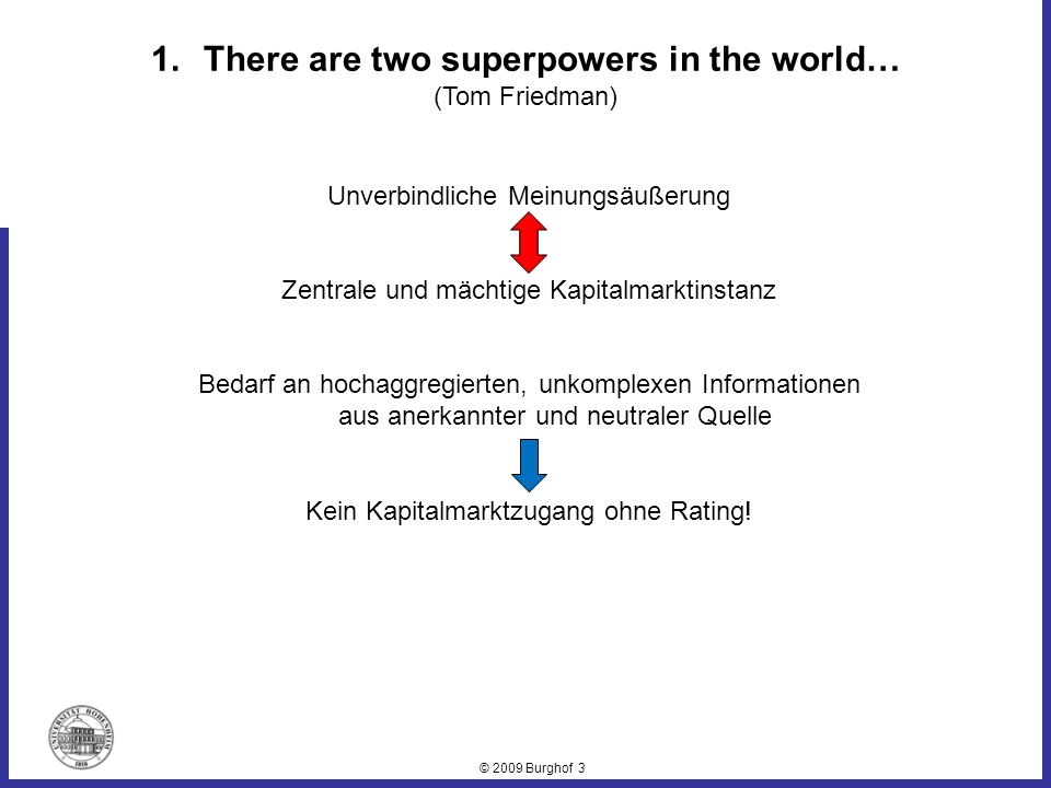 © 2009 Burghof 3 Unverbindliche Meinungsäußerung Zentrale und mächtige Kapitalmarktinstanz Bedarf an hochaggregierten, unkomplexen Informationen aus a