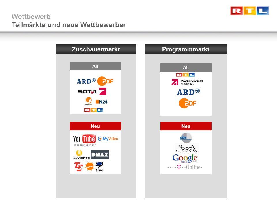 Wettbewerb Teilmärkte und neue Wettbewerber Zuschauermarkt Programmmarkt Alt Neu Alt Neu Alt Sportrechtemarkt Neu Alt Neu Alt TV-Sehdauer 1995 – 2006