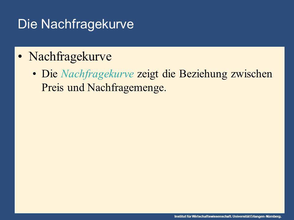 Institut für Wirtschaftswissenschaft. Universität Erlangen-Nürnberg. Die Nachfragekurve Nachfragekurve Die Nachfragekurve zeigt die Beziehung zwischen