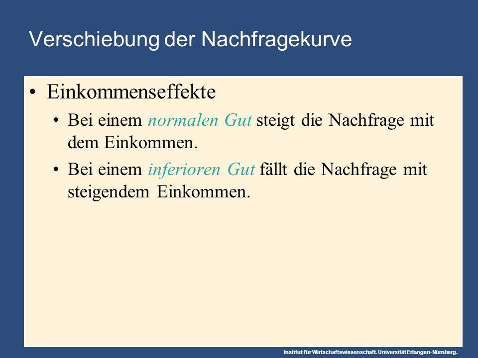 Institut für Wirtschaftswissenschaft. Universität Erlangen-Nürnberg. Verschiebung der Nachfragekurve Einkommenseffekte Bei einem normalen Gut steigt d