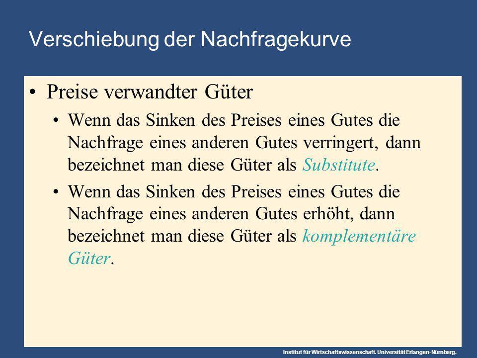 Institut für Wirtschaftswissenschaft. Universität Erlangen-Nürnberg. Verschiebung der Nachfragekurve Preise verwandter Güter Wenn das Sinken des Preis