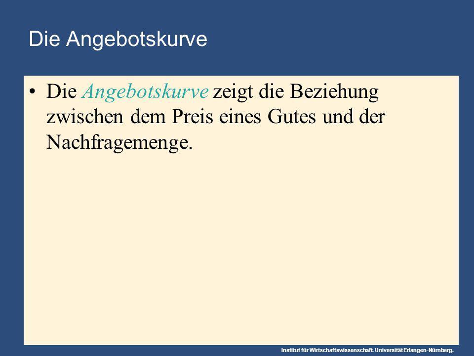 Institut für Wirtschaftswissenschaft. Universität Erlangen-Nürnberg. Die Angebotskurve Die Angebotskurve zeigt die Beziehung zwischen dem Preis eines