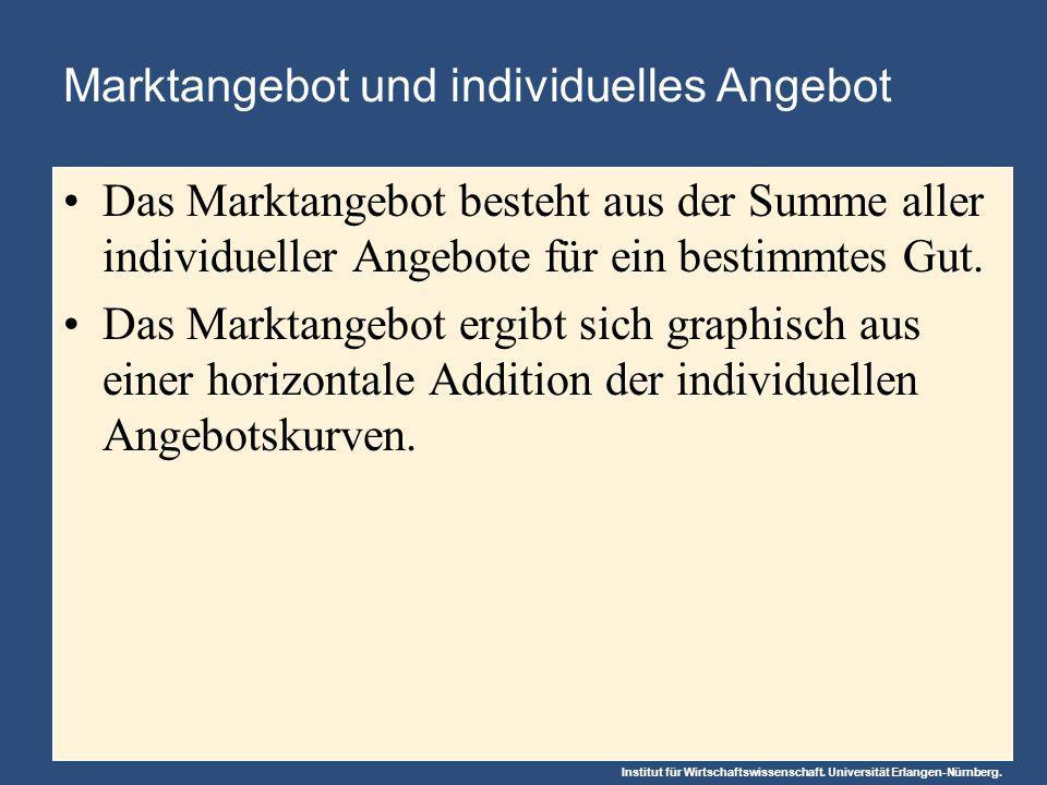 Institut für Wirtschaftswissenschaft. Universität Erlangen-Nürnberg. Marktangebot und individuelles Angebot Das Marktangebot besteht aus der Summe all