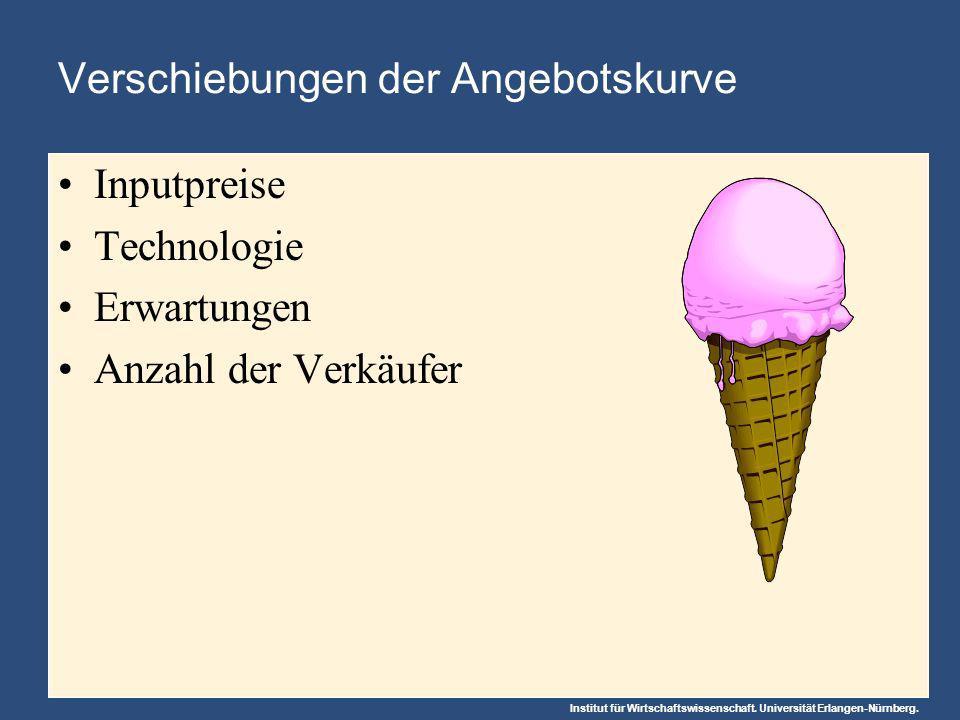 Institut für Wirtschaftswissenschaft. Universität Erlangen-Nürnberg. Verschiebungen der Angebotskurve Inputpreise Technologie Erwartungen Anzahl der V