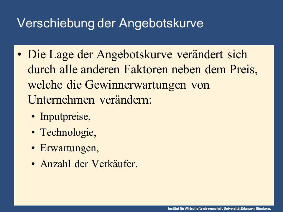 Institut für Wirtschaftswissenschaft. Universität Erlangen-Nürnberg. Verschiebung der Angebotskurve Die Lage der Angebotskurve verändert sich durch al