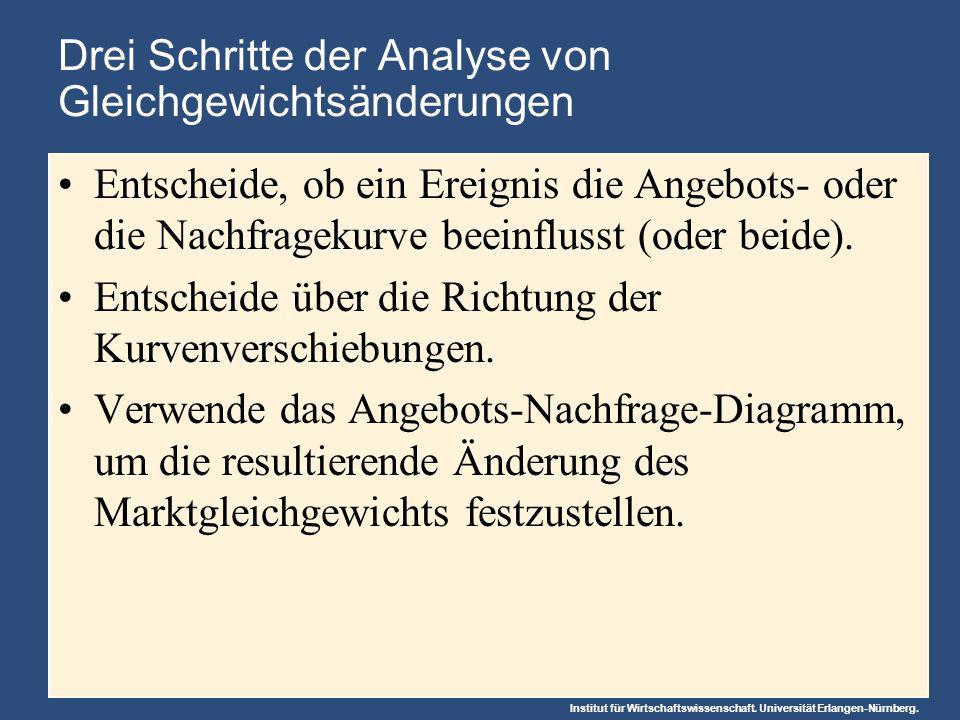 Institut für Wirtschaftswissenschaft. Universität Erlangen-Nürnberg. Drei Schritte der Analyse von Gleichgewichtsänderungen Entscheide, ob ein Ereigni