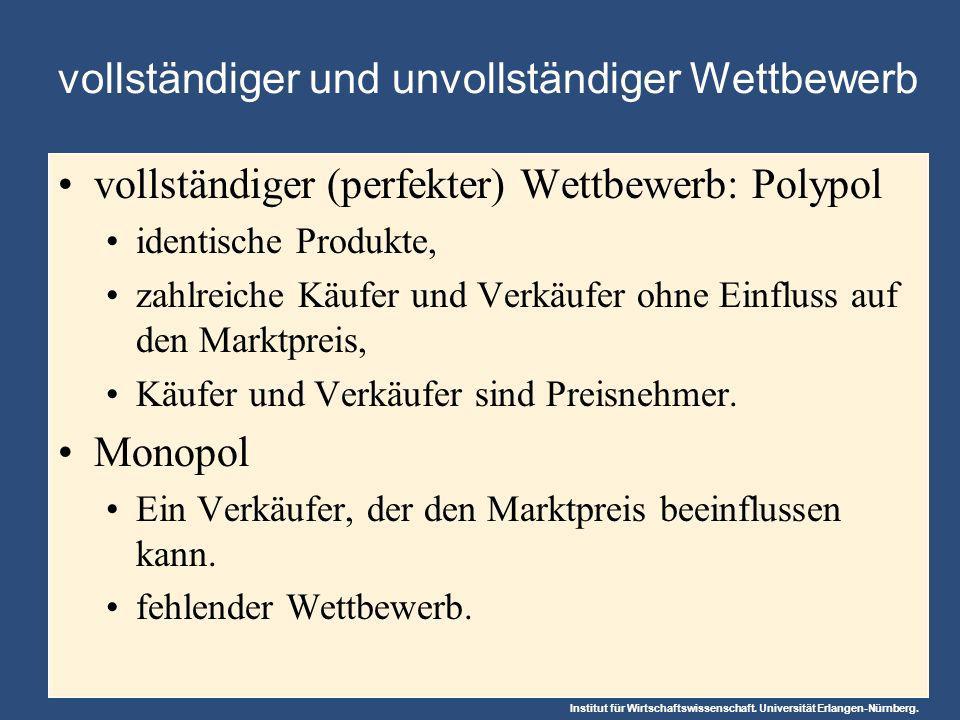 Institut für Wirtschaftswissenschaft. Universität Erlangen-Nürnberg. vollständiger (perfekter) Wettbewerb: Polypol identische Produkte, zahlreiche Käu