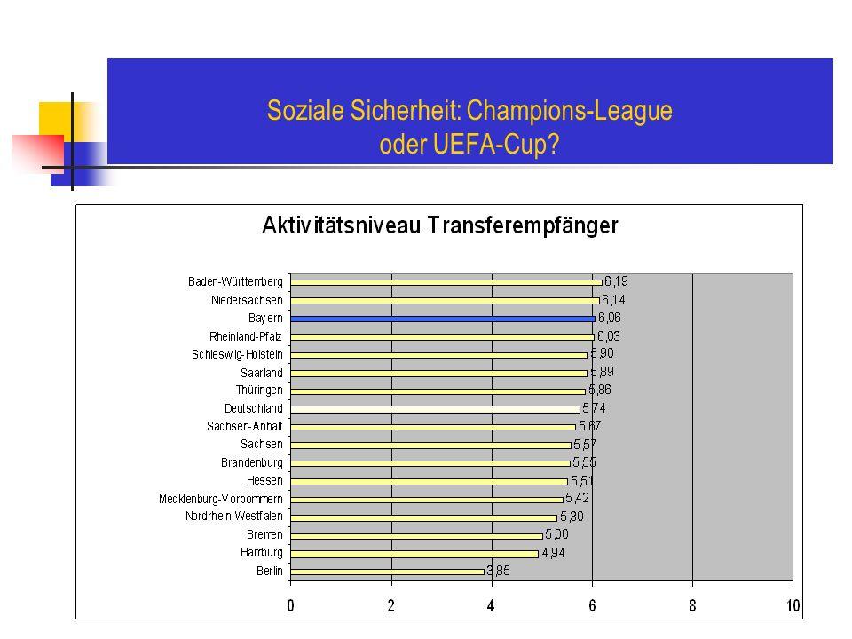 Soziale Sicherheit: Champions-League oder UEFA-Cup?