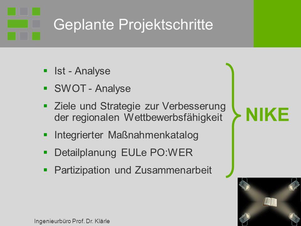 Ingenieurbüro Prof. Dr. Klärle Geplante Projektschritte Ist - Analyse SWOT - Analyse Ziele und Strategie zur Verbesserung der regionalen Wettbewerbsfä