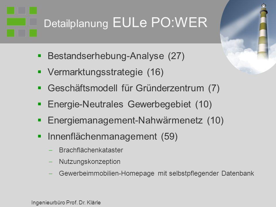 Ingenieurbüro Prof. Dr. Klärle Detailplanung EULe PO:WER Bestandserhebung-Analyse (27) Vermarktungsstrategie (16) Geschäftsmodell für Gründerzentrum (