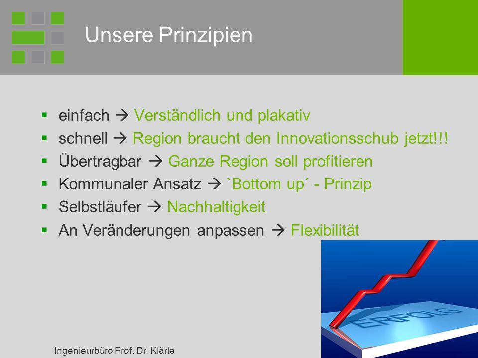 Ingenieurbüro Prof. Dr. Klärle 25 Unsere Prinzipien einfach Verständlich und plakativ schnell Region braucht den Innovationsschub jetzt!!! Übertragbar