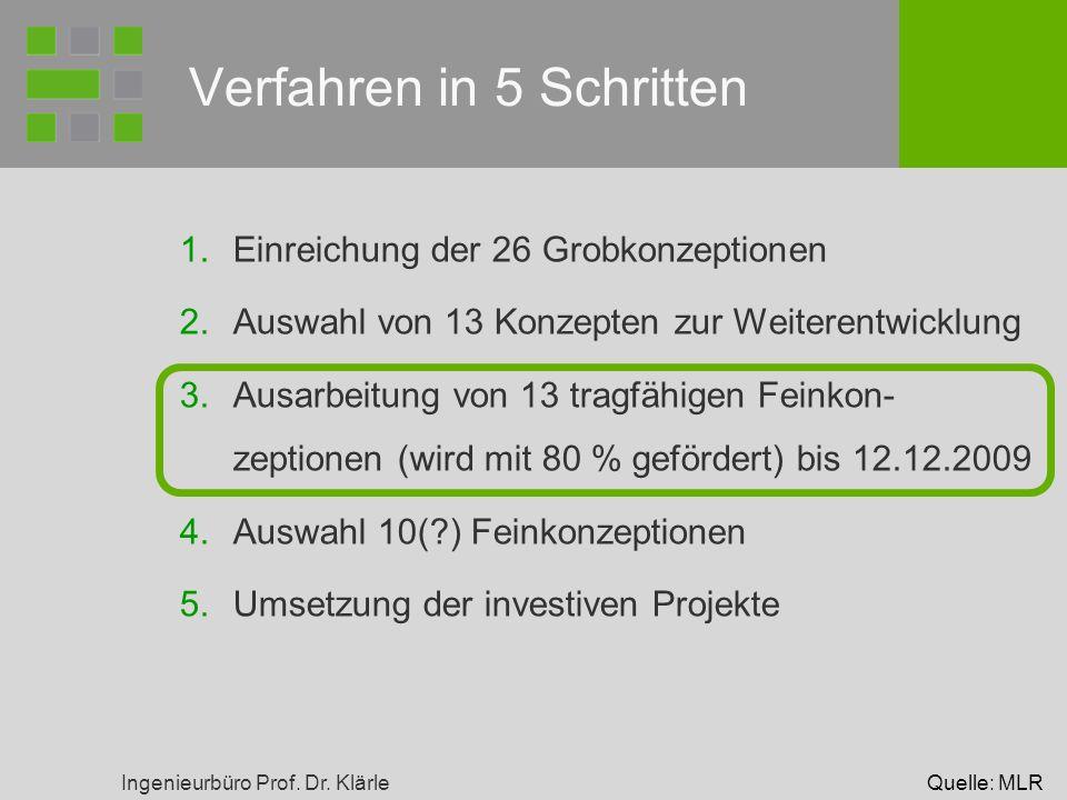 Ingenieurbüro Prof. Dr. Klärle Verfahren in 5 Schritten 1.Einreichung der 26 Grobkonzeptionen 2.Auswahl von 13 Konzepten zur Weiterentwicklung 3.Ausar