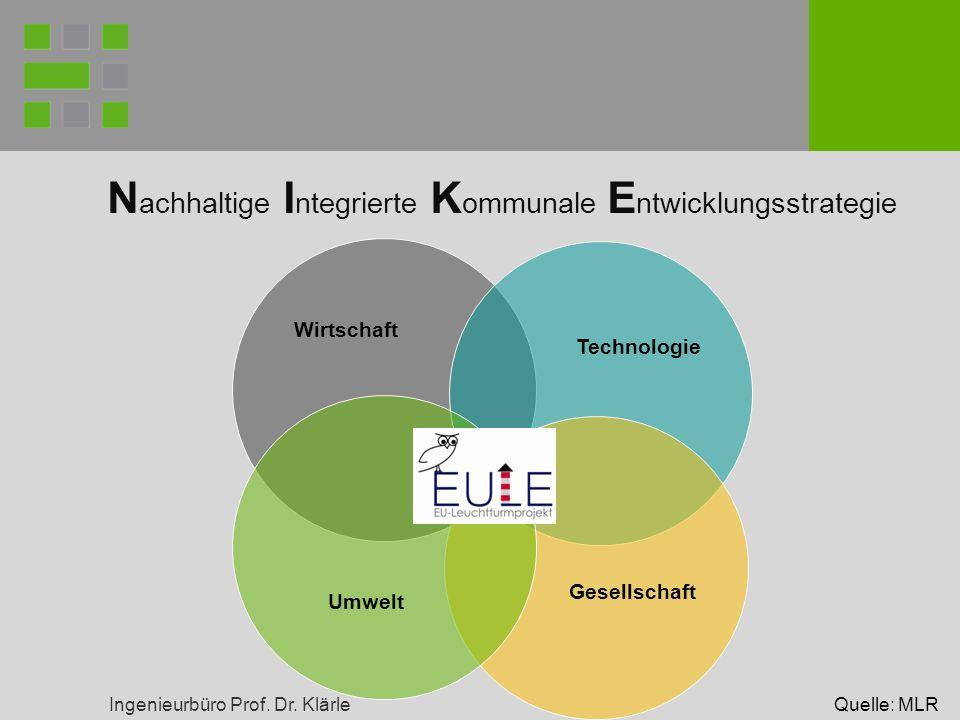 Ingenieurbüro Prof. Dr. Klärle Wirtschaft Technologie Gesellschaft Umwelt N achhaltige I ntegrierte K ommunale E ntwicklungsstrategie Quelle: MLR