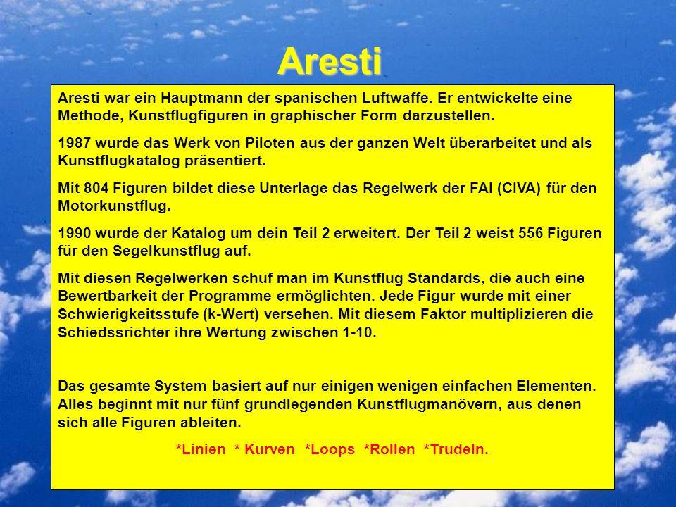 Aresti Aresti war ein Hauptmann der spanischen Luftwaffe. Er entwickelte eine Methode, Kunstflugfiguren in graphischer Form darzustellen. 1987 wurde d