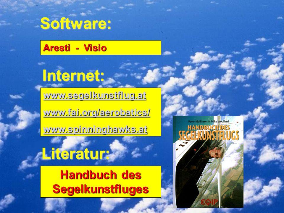 Internet: www.segelkunstflug.at www.fai.org/aerobatics/ www.spinninghawks.at Literatur: Handbuch des Segelkunstfluges Software: Aresti - Visio