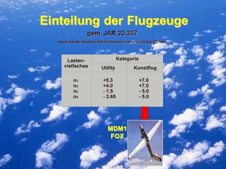 Einteilung der Flugzeuge gem. JAR 22.337 www.lba.de/deutsch/lba/fachbereiche/m/m3/m3jar22.htm MDM1 FOX