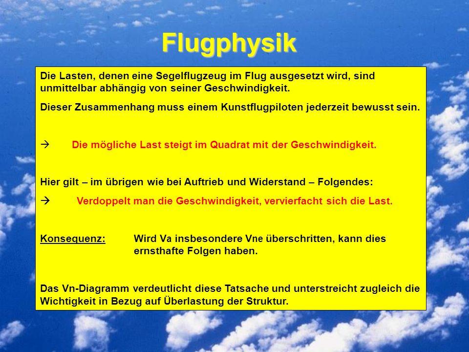 Flugphysik Die Lasten, denen eine Segelflugzeug im Flug ausgesetzt wird, sind unmittelbar abhängig von seiner Geschwindigkeit. Dieser Zusammenhang mus