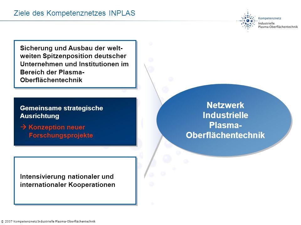 © 2007 Kompetenznetz Industrielle Plasma-Oberflächentechnik Ziele des Kompetenznetzes INPLAS Intensivierung nationaler und internationaler Kooperation