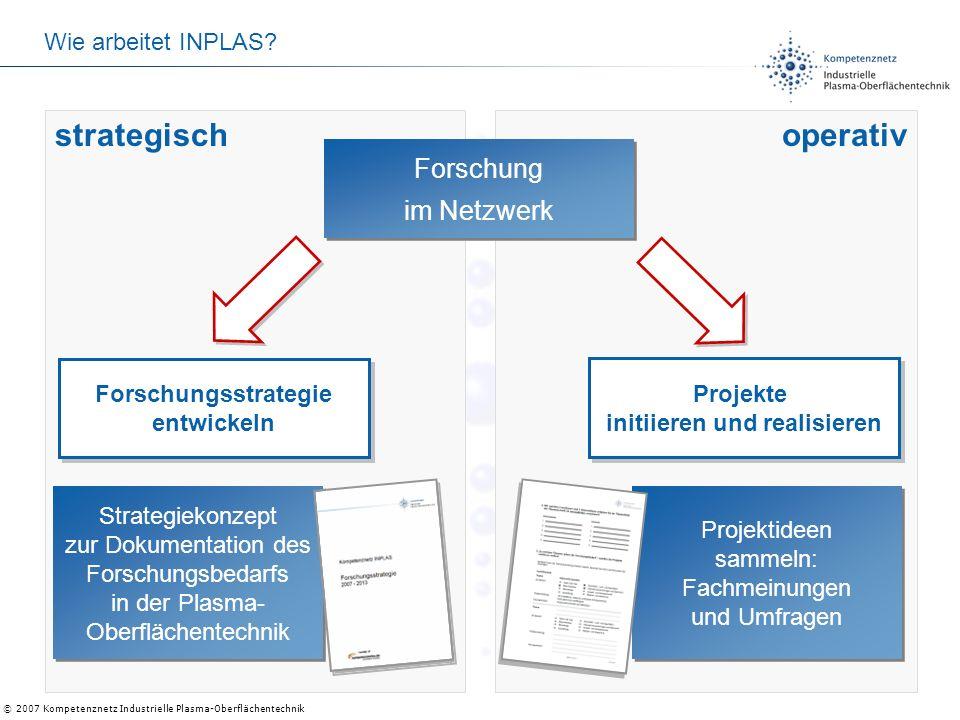 © 2007 Kompetenznetz Industrielle Plasma-Oberflächentechnik operativstrategisch Forschung im Netzwerk Forschung im Netzwerk Forschungsstrategie entwic