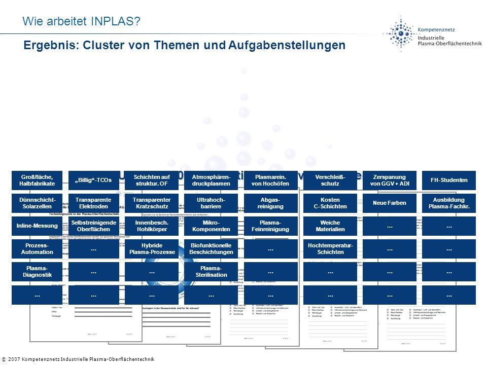 © 2007 Kompetenznetz Industrielle Plasma-Oberflächentechnik Umfrage 2006 – Identifizierung von Themen Wie arbeitet INPLAS? Schichten auf struktur. OF