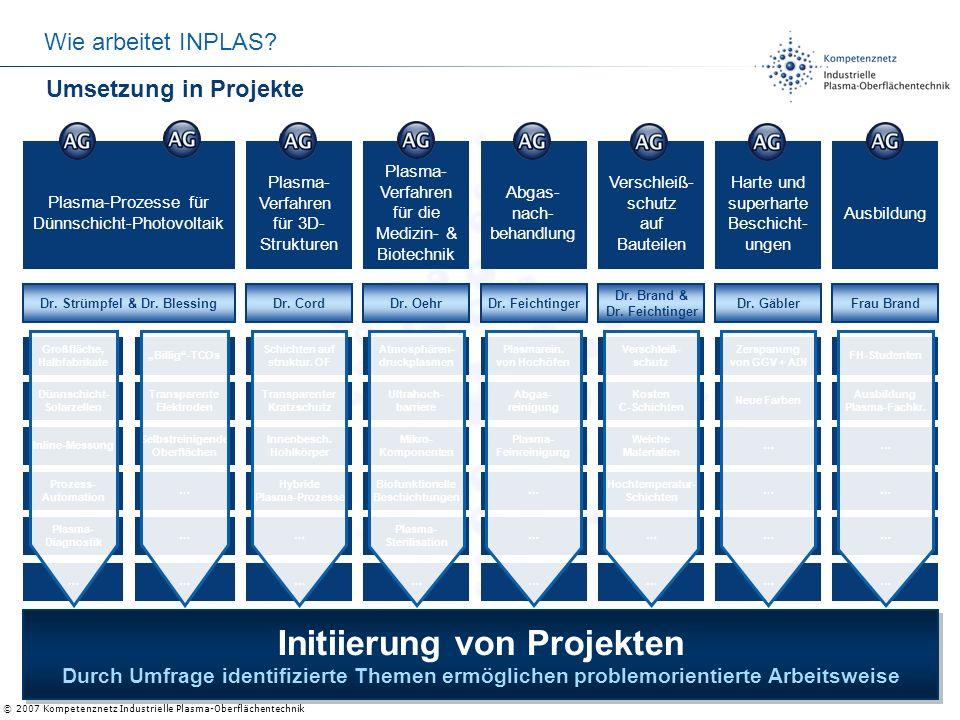 © 2007 Kompetenznetz Industrielle Plasma-Oberflächentechnik Dr. Strümpfel & Dr. BlessingDr. CordDr. OehrDr. Feichtinger Dr. Brand & Dr. Feichtinger Dr