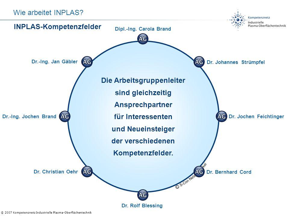 © 2007 Kompetenznetz Industrielle Plasma-Oberflächentechnik Dipl.-Ing. Carola Brand Wie arbeitet INPLAS? Dr. Jochen Feichtinger Dr. Johannes Strümpfel