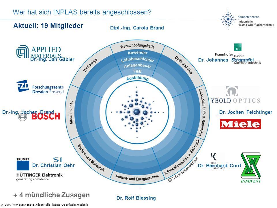 © 2007 Kompetenznetz Industrielle Plasma-Oberflächentechnik Wer hat sich INPLAS bereits angeschlossen? Aktuell: 19 Mitglieder + 4 mündliche Zusagen Di