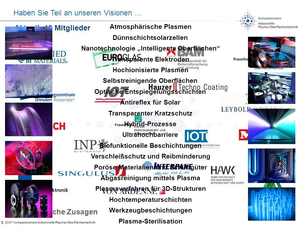 © 2007 Kompetenznetz Industrielle Plasma-Oberflächentechnik Wer hat sich INPLAS bereits angeschlossen? Aktuell: 19 Mitglieder + 4 mündliche Zusagen Ha