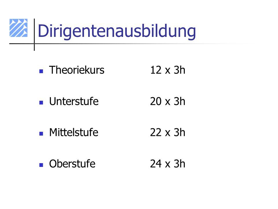 Dirigentenausbildung Theoriekurs12 x 3h Unterstufe20 x 3h Mittelstufe22 x 3h Oberstufe24 x 3h
